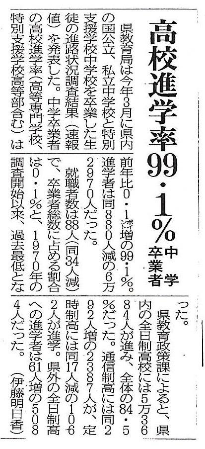 新聞 高校 倍率 埼玉 2021 県 公立 埼玉